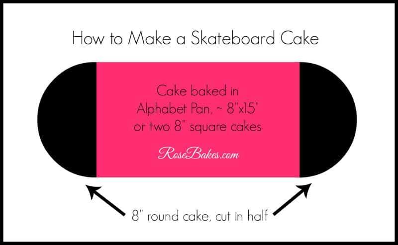 How To Make A Homemade Skateboard Cake